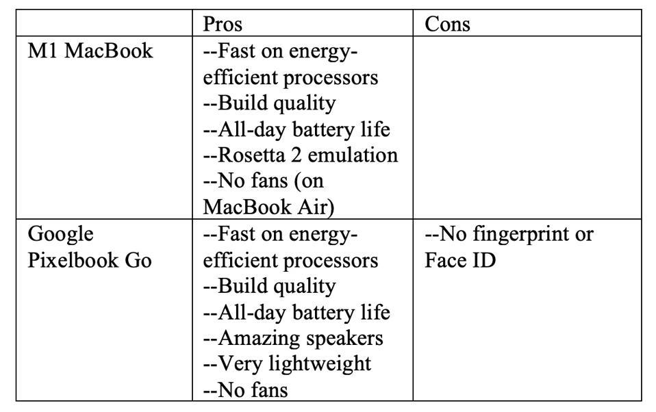 M1 MacBook vs Google Pixelbook Go.