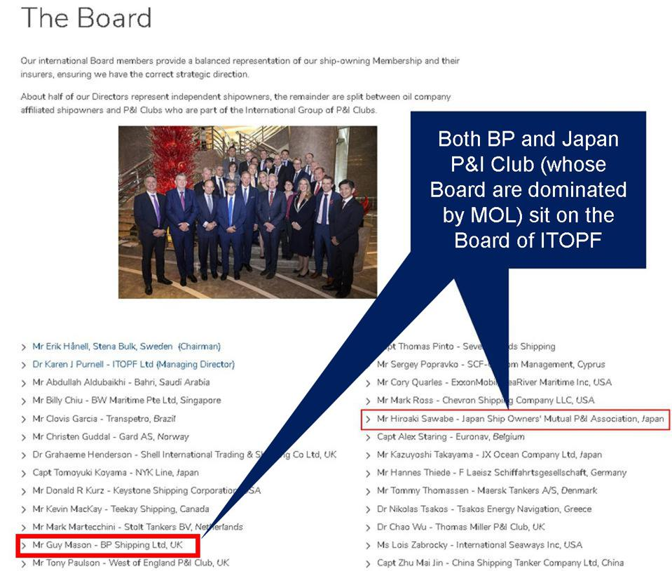 ITOPF Board had BP and Japan P&I Club, raising questions about conflicts of interest for ITOPF