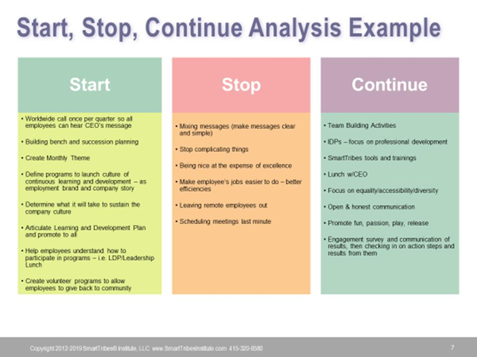 Stop, Start, Continue Example