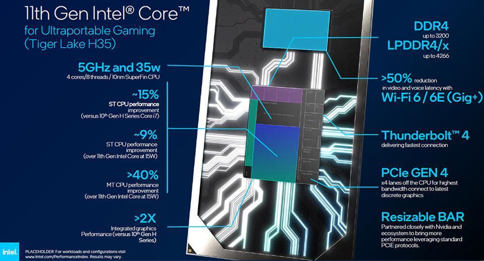 Intel Tiger Lake H35 11th Gen Core Mobile Processor Features