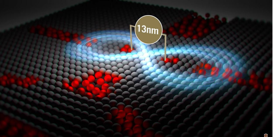 Silicon spin two-qubit gate with phosphorous atoms