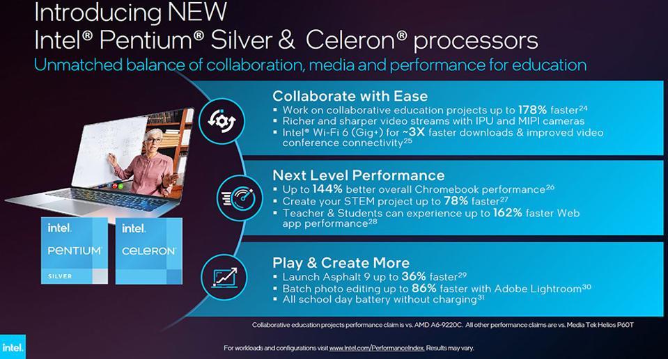 New Intel Pentium Silver And Celeron Processors