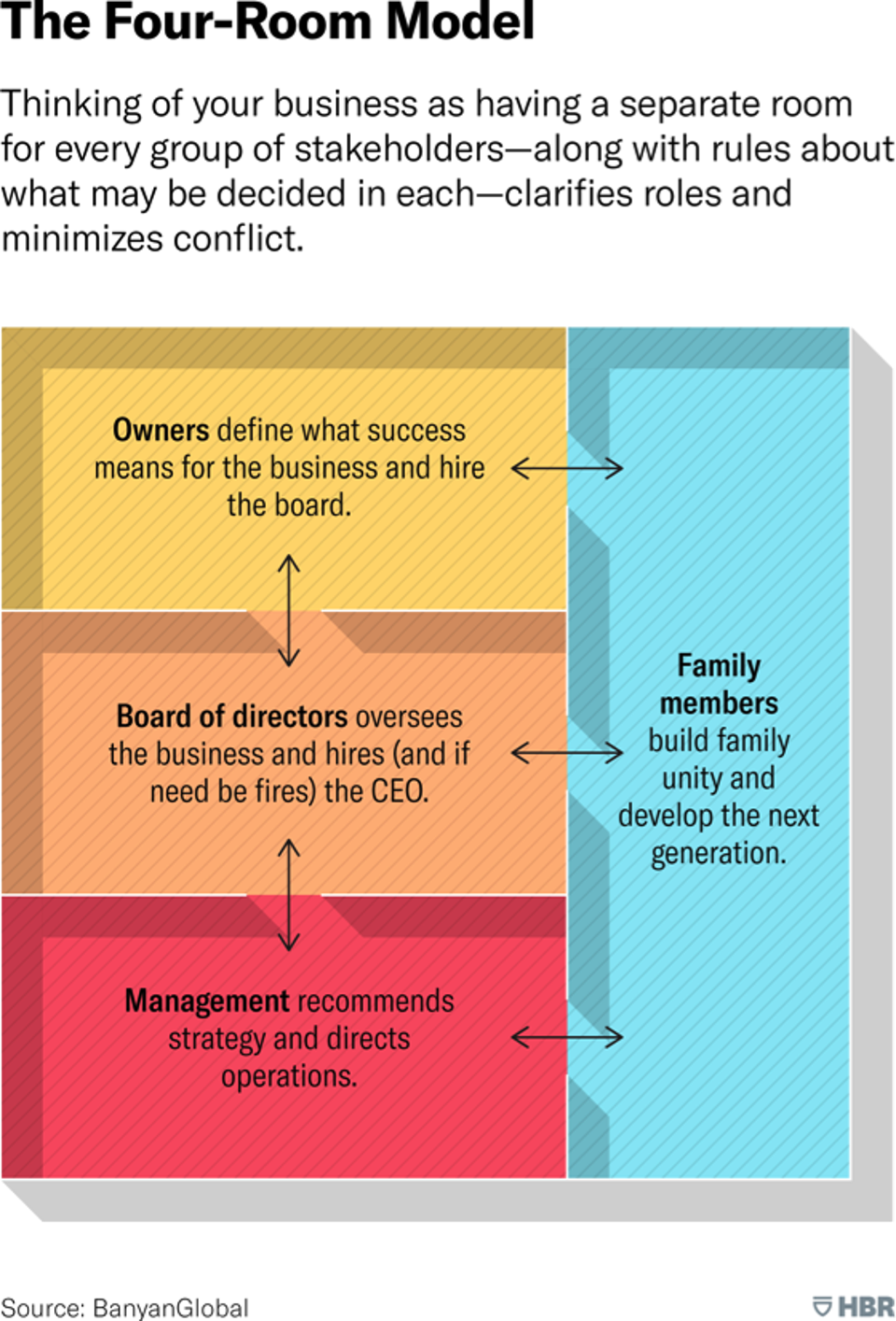How To Be Both A Business And A Family: Role Challenges In A Family Business