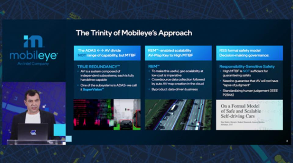 The Trinity of Mobileye's Approach