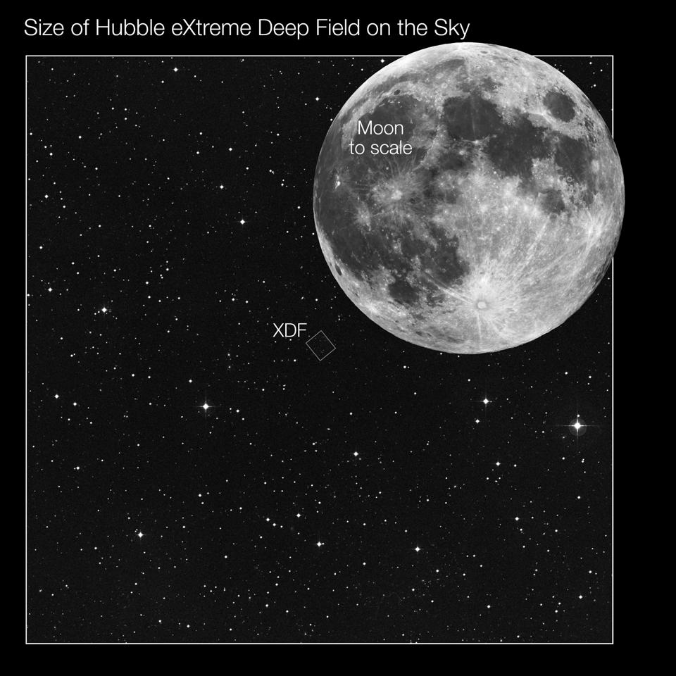 The Hubble eXtreme Deep Field's field of view compared to the size of the full Moon.