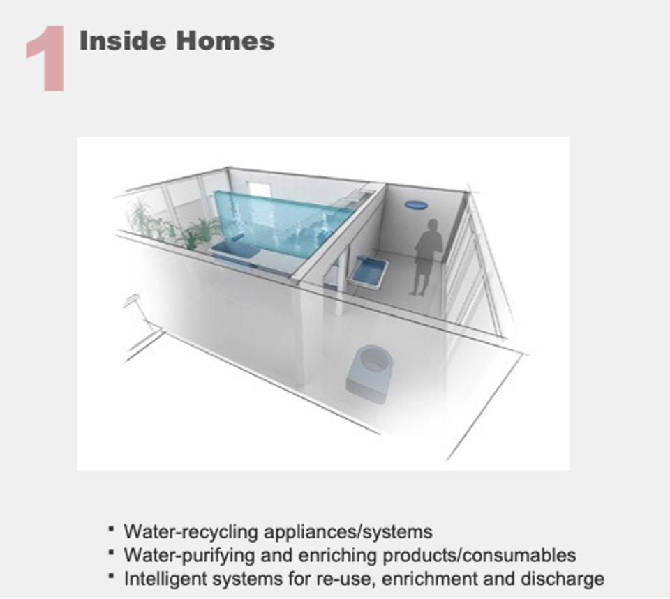 Image of a home with the ways to design differently to reduce water use.