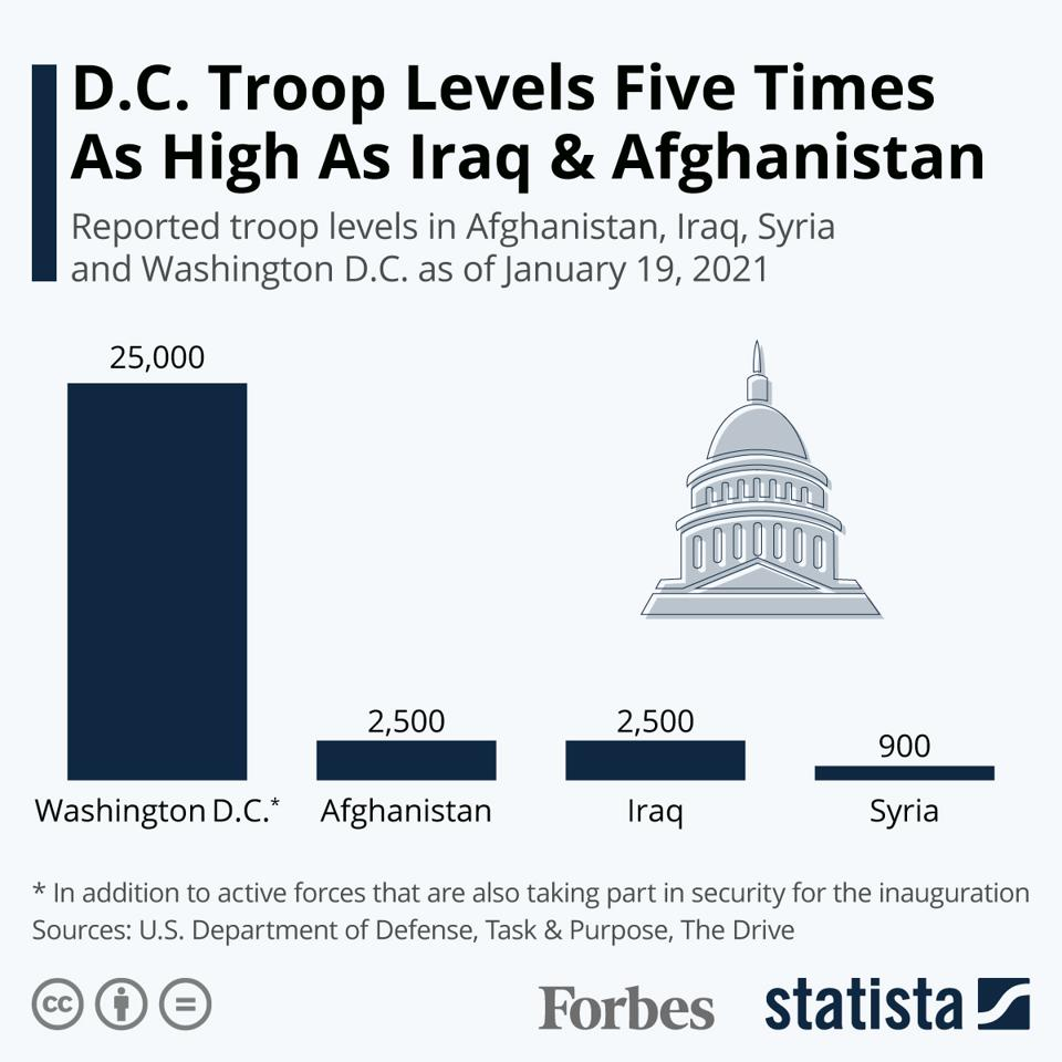 D.C. Troop Levels Five Times As High As Iraq & Afghanistan