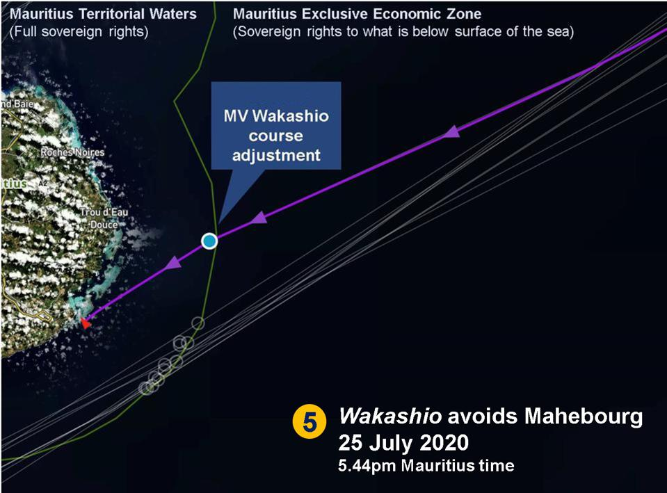 The Wakashio made a final course correction as it entered Mauritian territorial waters at 5.44pm Mauritian time