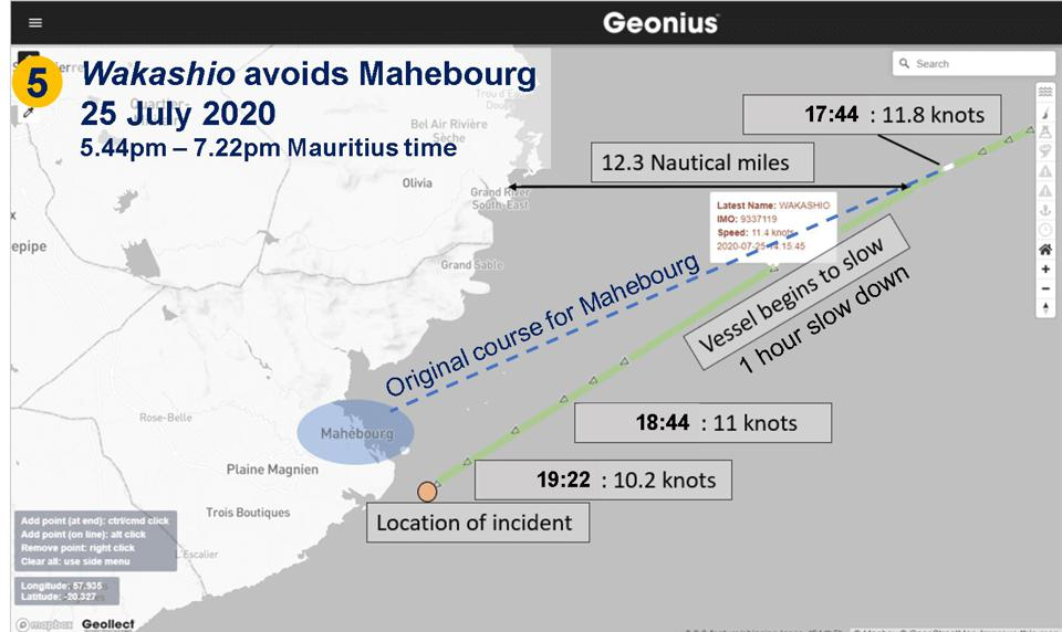 Slow down in speed and change of course to avoid Mahebourg