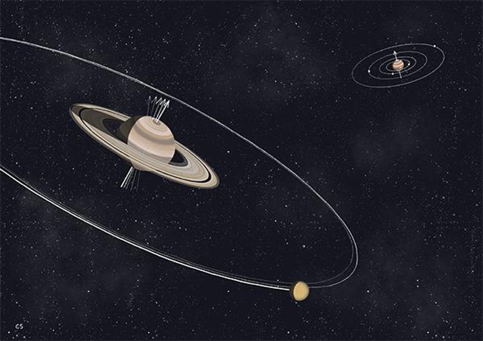 Artist's impression of the migration of Titan and the tilt of Saturn.