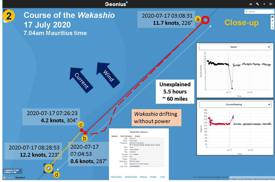 The Wakashio's AIS was off between point 'a' and point 'b' for four hours.  When it was detected again, the ship was found to be drifting at 0.6 knots which was the same as the windspeed at that location