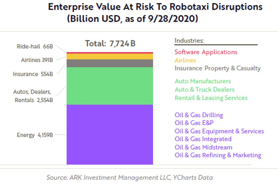 Auto Value At Risk Chart Data