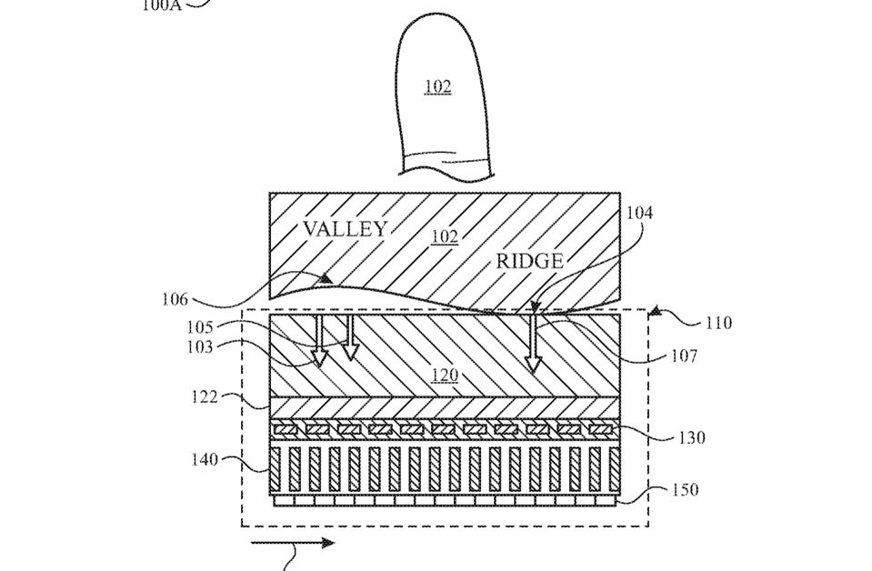 A new patent shows a radical version of Touch ID, ready for iPhone or Apple Watch integration.