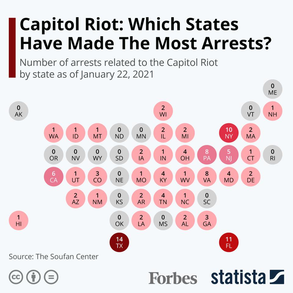 Capitol Riot: Which States Have Made The Most Arrests