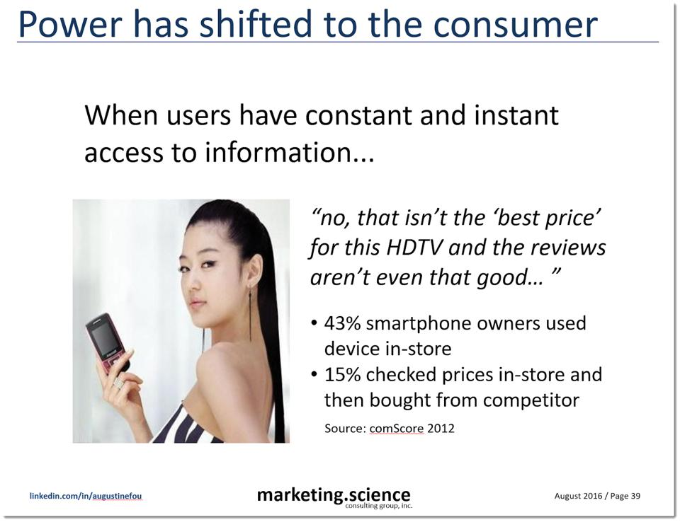 consumers are empowered with constant and instant access to information