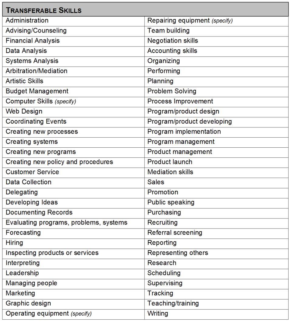 Transferable skills list