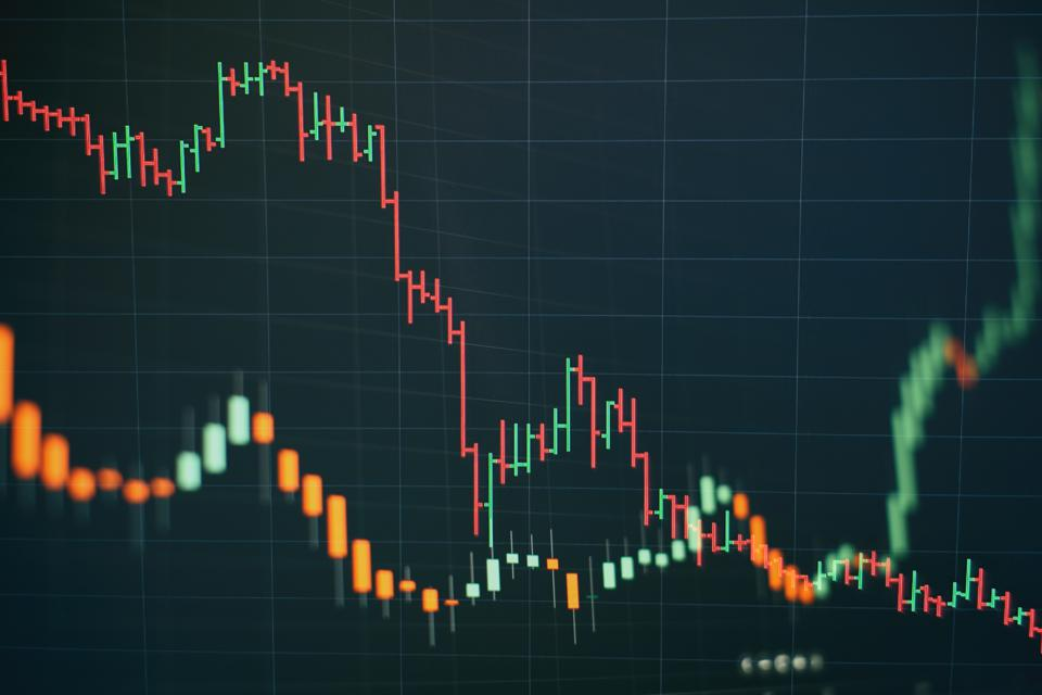Technical price graph and indicator