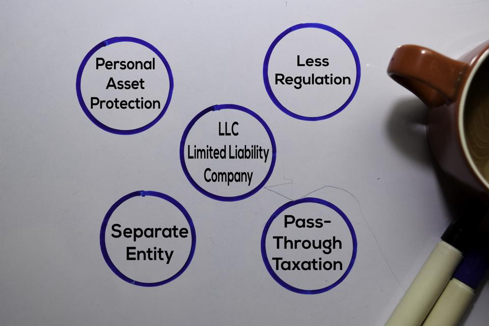 LLC Limited Liability Company Method text with keywords isolated on white board background. Chart or mechanism concept.