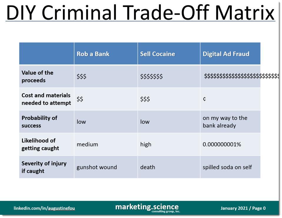 trade off matrix