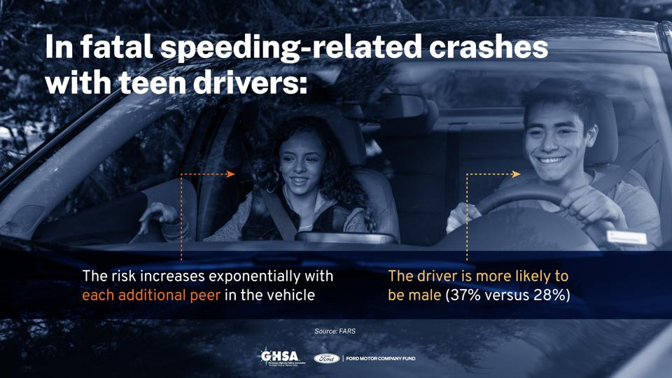 A graphic detailing teen driver statistics.