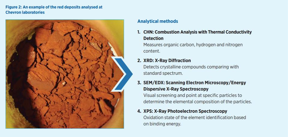 An example of the red deposits analyzed at Chevron laboratories