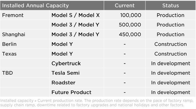 Tesla-Full-Year-Profit-Elon-Musk