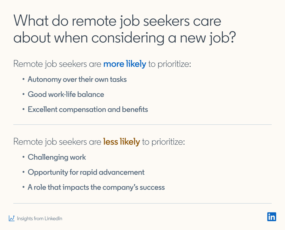 What remote Workers want