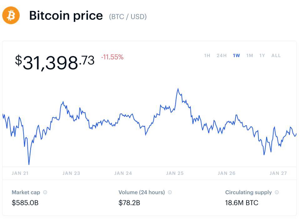bitcoin, bitcoin price, Goldman Sachs, Lloyd Blankfein, chart