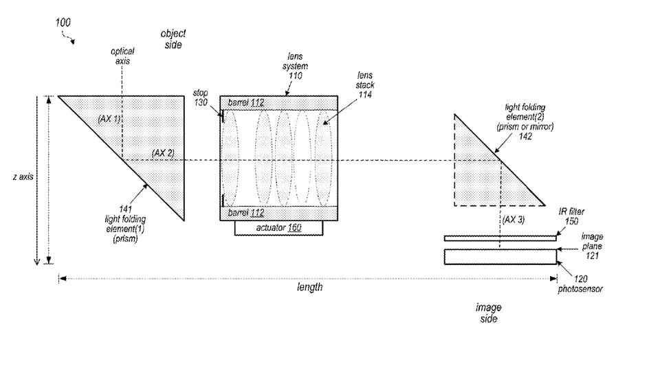 Diagram showing  Apple's periscopic lens design with moving lens system and light folding elements