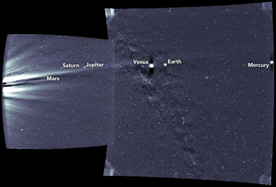 Sechs Planeten auf einen Schlag.