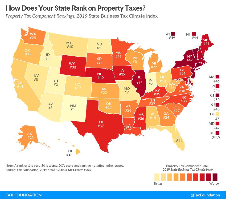 This map shows Nevada ranks #8 among lowest states for property taxes in the United States