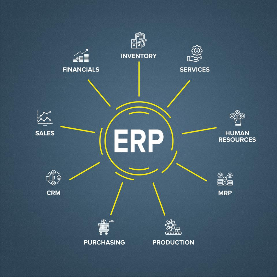 Enterprise resource planning ERP structure/ module/ workflow icon construction concept on circle flow chart on blue abstract/ Rough/ cement wall texture background
