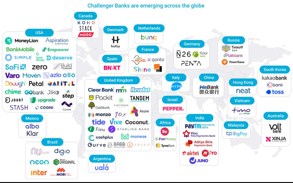 The global neobank landscape, FT Partners report.