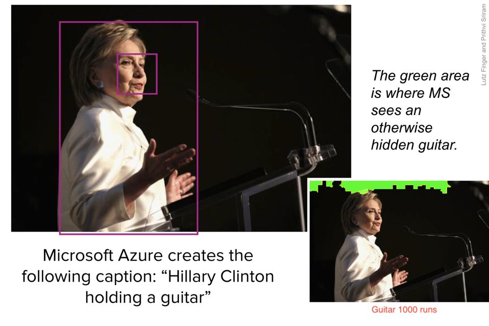 Azure analyzes a photo: Hillary Clinton during a speech. It found a non-existing guitar.