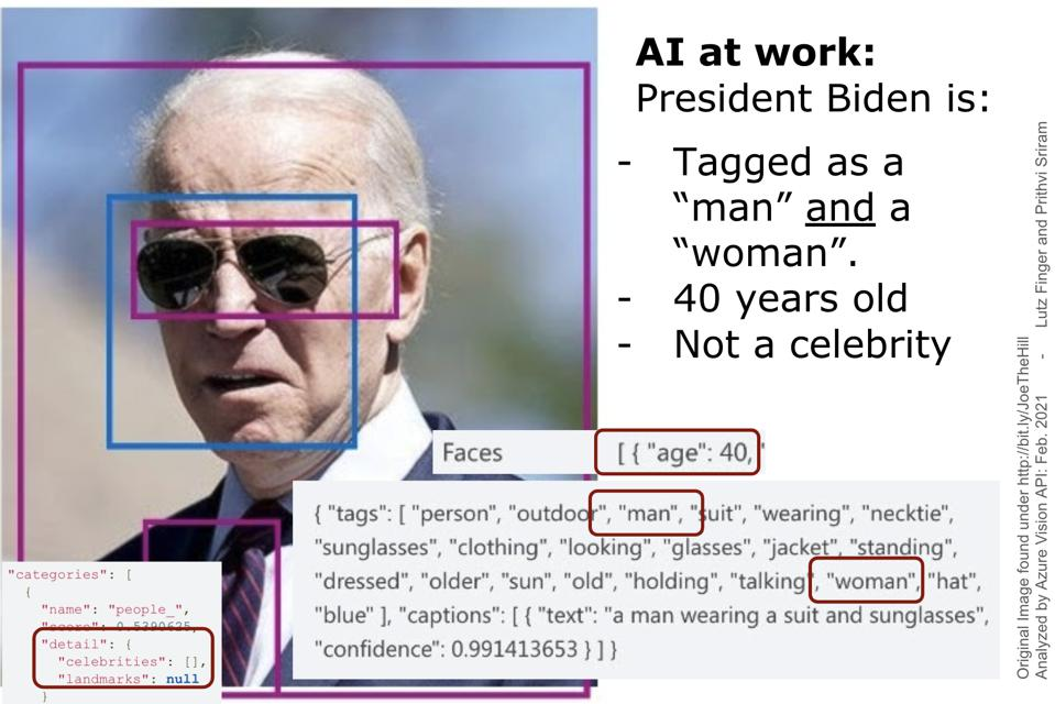 Microsoft Azure tags President Biden is a man, a woman, and assumes he is 40 years old.