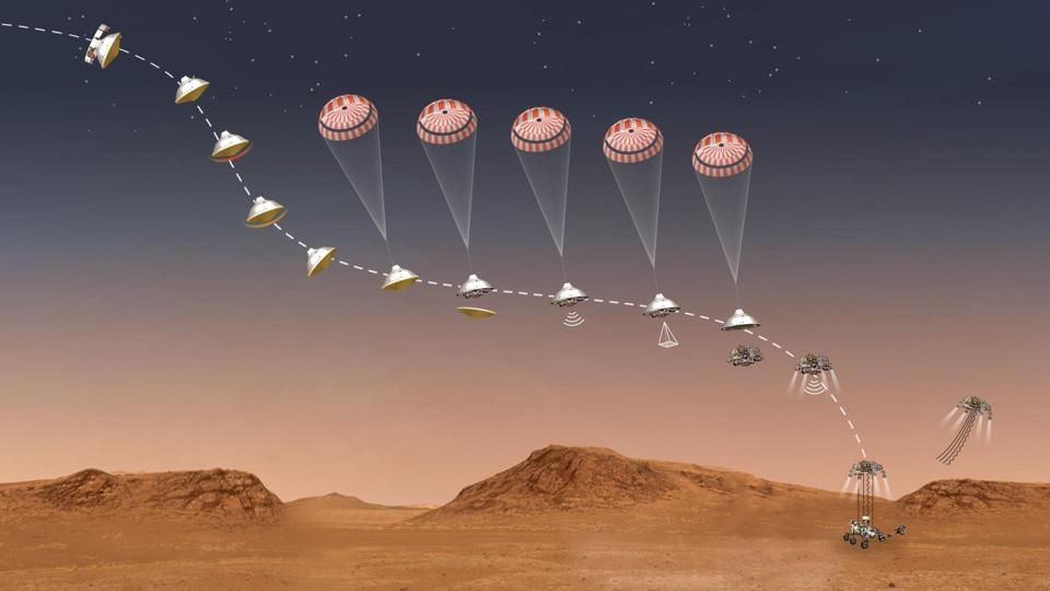 Este ejemplo ilustra algunos de los hitos clave que el diligente rover de la NASA aterrizará en su superficie robótica de 7 minutos el 18 de febrero de 2021.