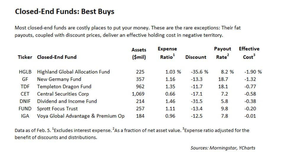Closed-End funds