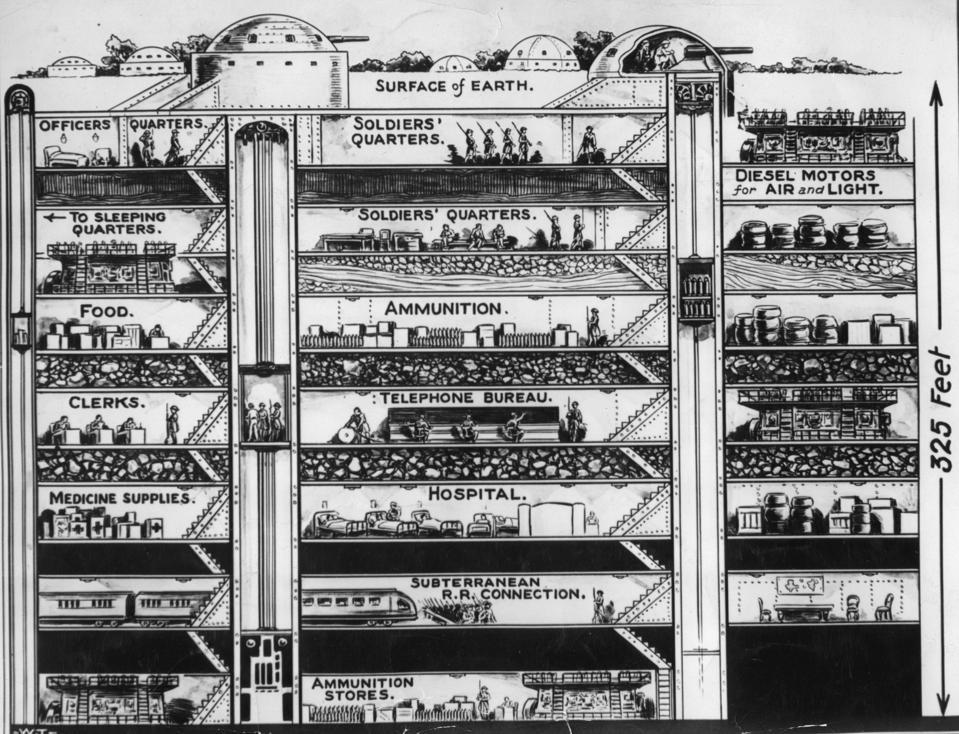 Sketch of the Maginot Line, England, Around 1940