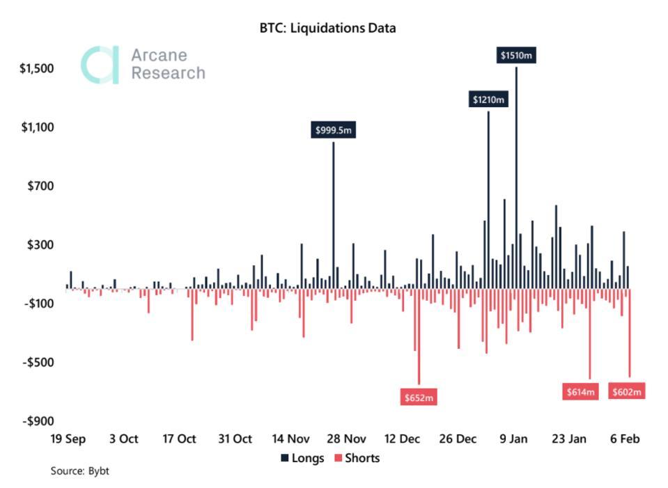 bitcoin, bitcoin price, Elon Musk, <a href=