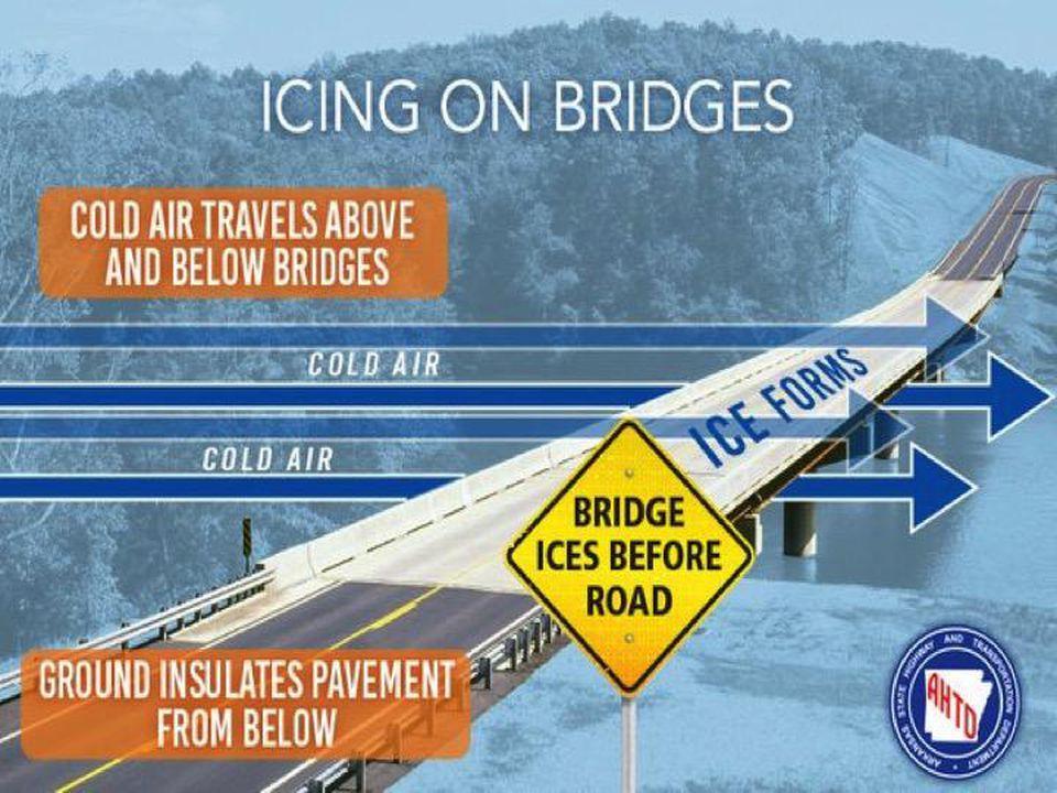 Bridges freeze faster