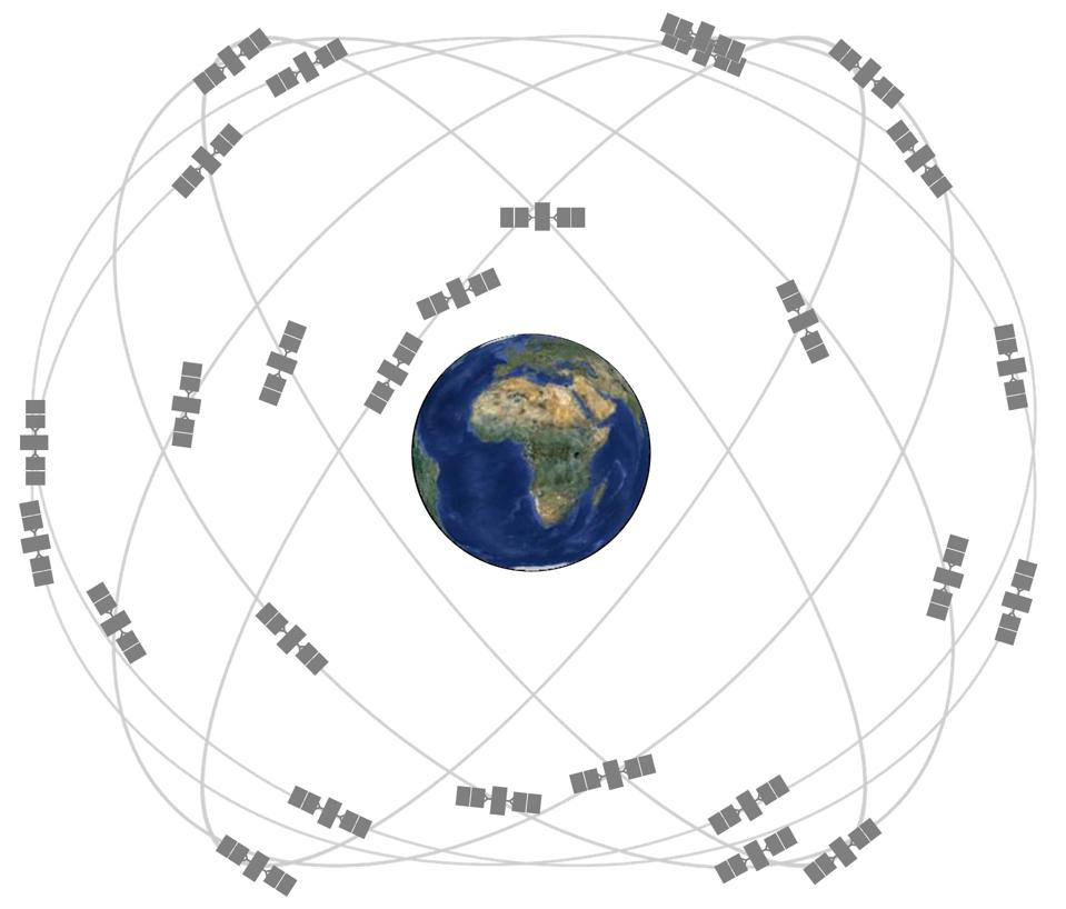 GPS satellites fly in medium Earth orbit (MEO) at an altitude of approximately 20,200 km.
