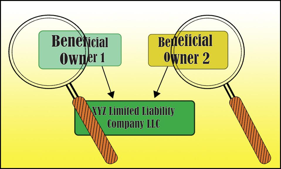 Magnifying glasses highlighting the beneficial owners of an LLC.