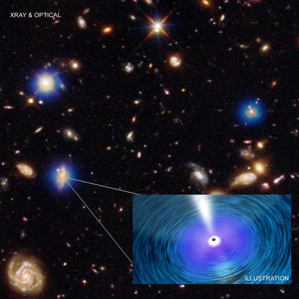 When hot gas actively falls onto a galaxy's central black hole, a quasar can be produced.