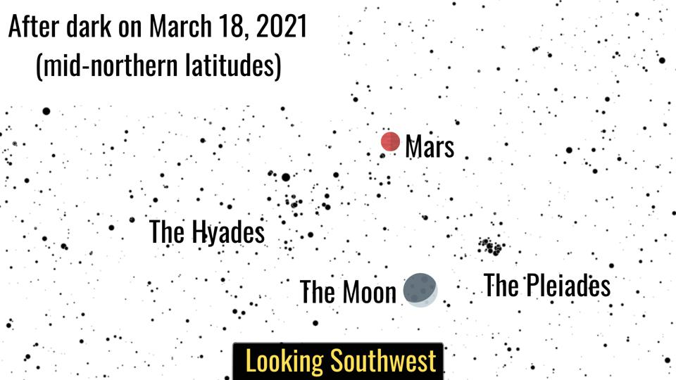 Thursday, March 18, 2021: A crescent Moon near Mars and the Pleiades.