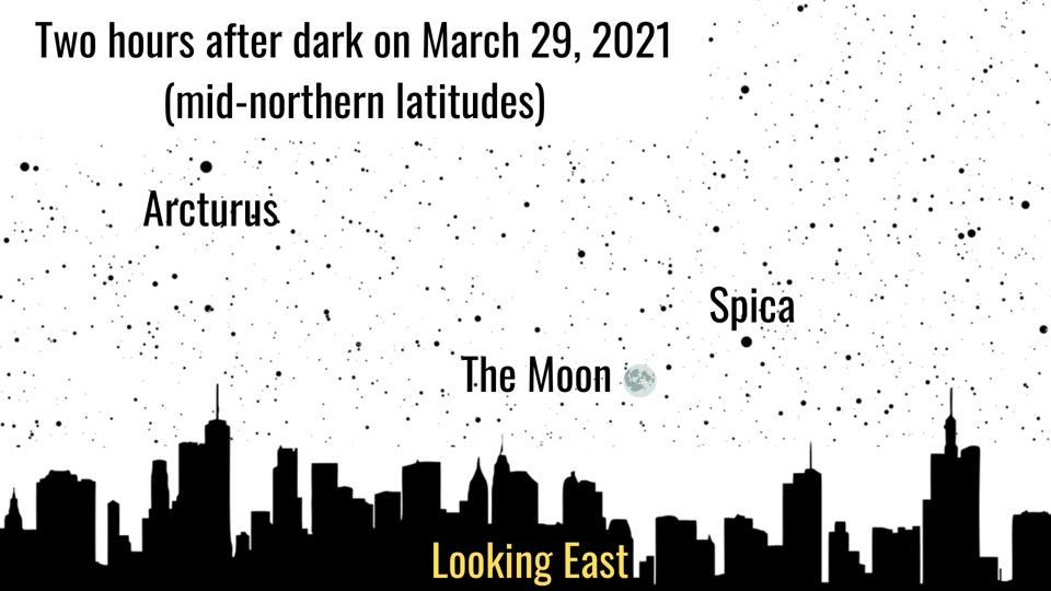 Lunes 29 de marzo de 2021: Luna y Spica.