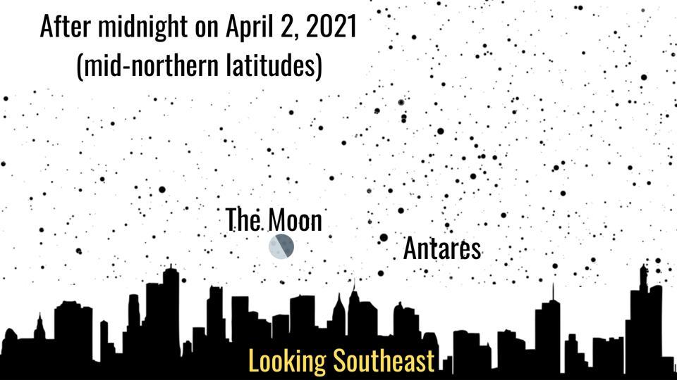 Viernes 2 de abril de 2021: La Luna y Antaris.