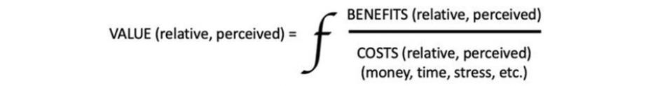 Value is a function of benefits and costs