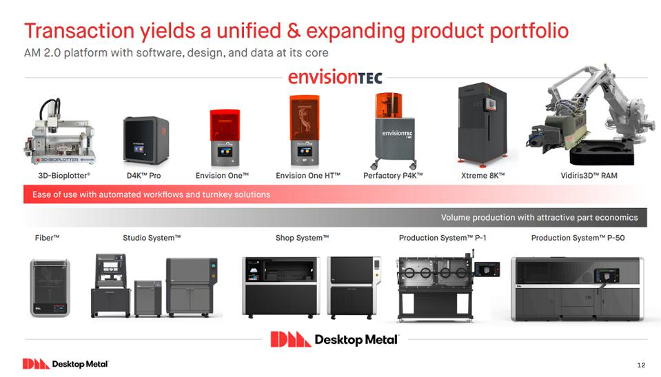 Metal and polymer 3D printing systems are shown in the expanded Desktop Metal portfolio.