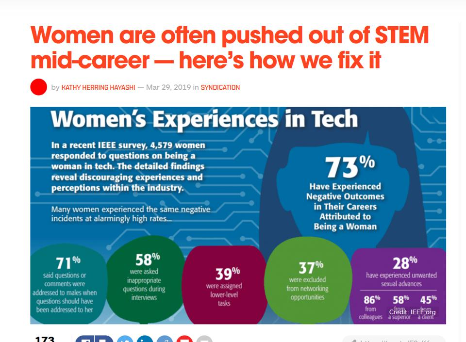 Women pushed out of STEM, Thenextweb.com