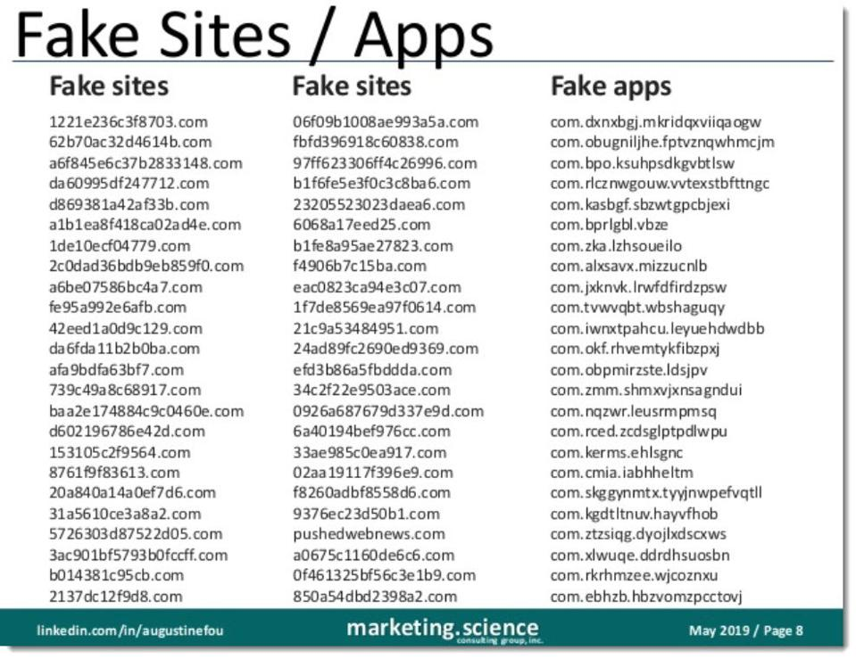 list of fake sites and apps